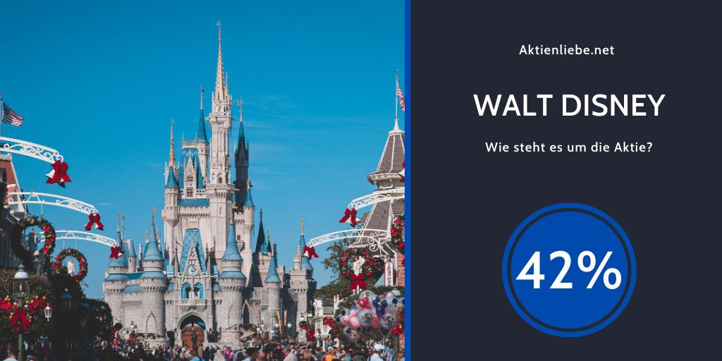 Walt Disney Company – Wie steht es um dieAktie?